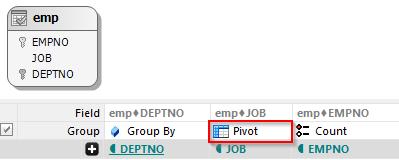 pivot-query-2