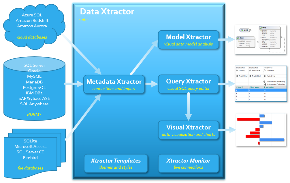 Data Xtractor Suite