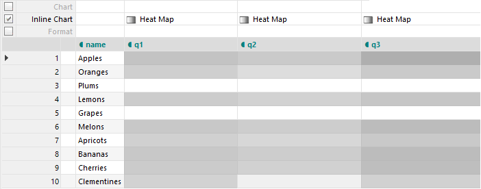 Custom Heat Map