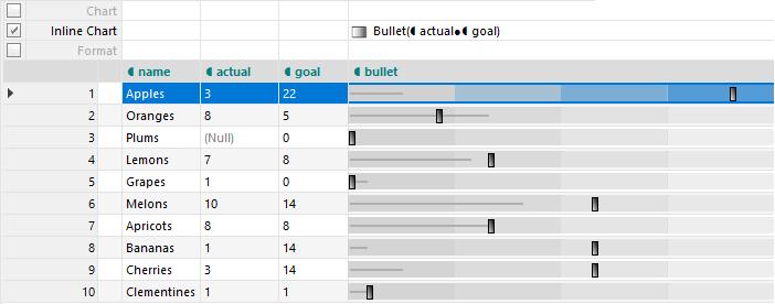 Custom Inline Bullet Bars