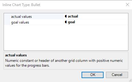 Inline Bullet Bars Parameters