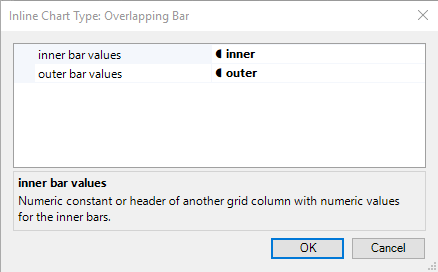 Inline Nested Bars Parameters