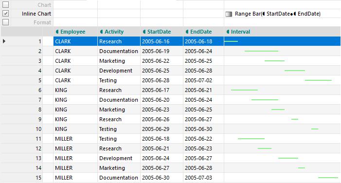 Custom Inline Range Bars