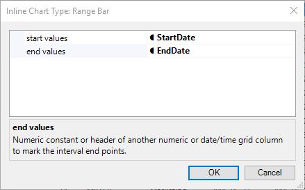 Inline Range Bars Parameters