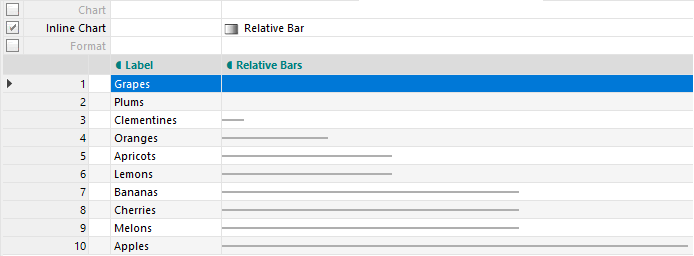 Custom Inline Relative Bars