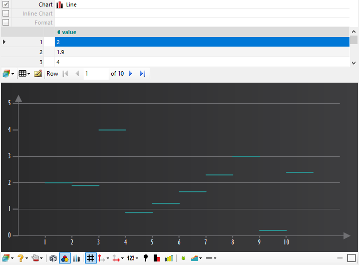 Jump Line Chart