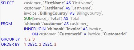 MySQL-Chinook-GroupBy-SQL