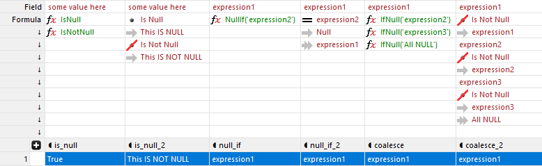 Null Conditionals