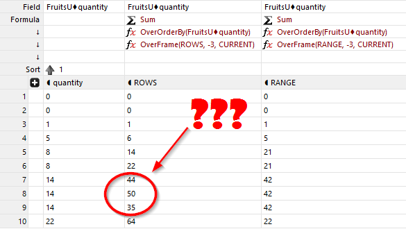ROWS Problem in MySQL