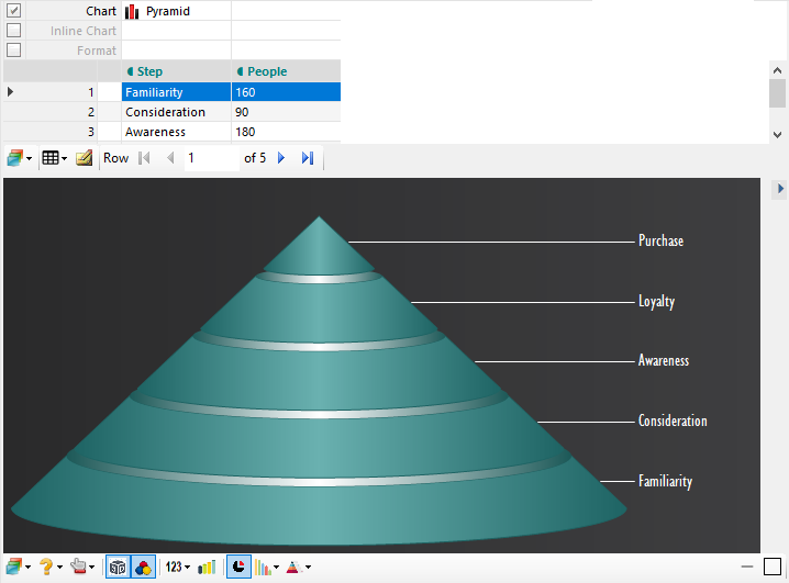 Custom Pyramid Diagram
