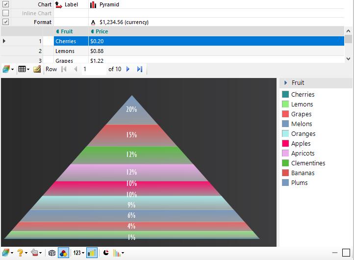 Pyramid Chart