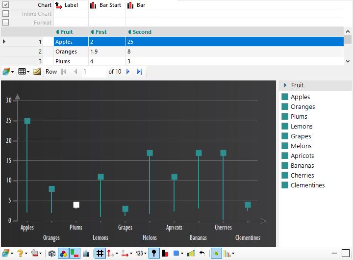 Custom Range Column Chart