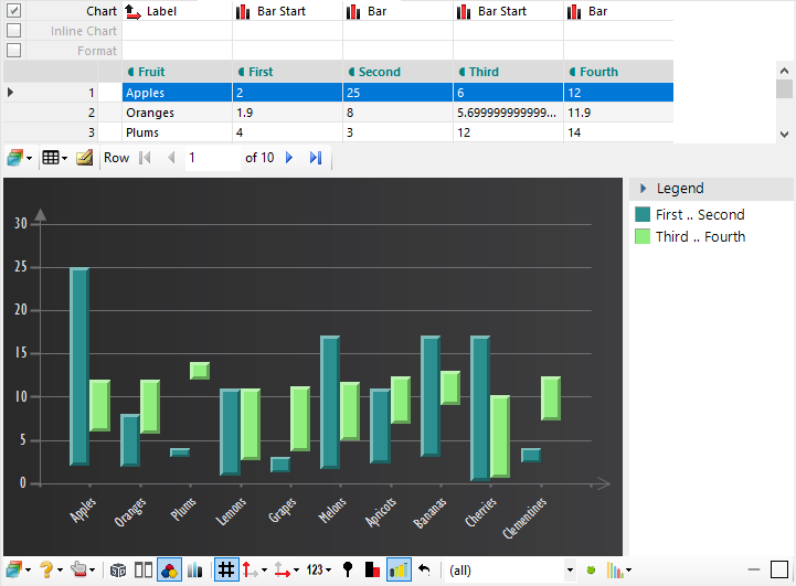 Grouped Range Column Charts