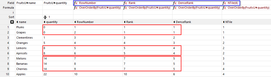 Ranking Functions Demo Query