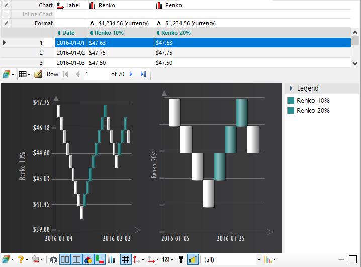 Multiple Renko Charts