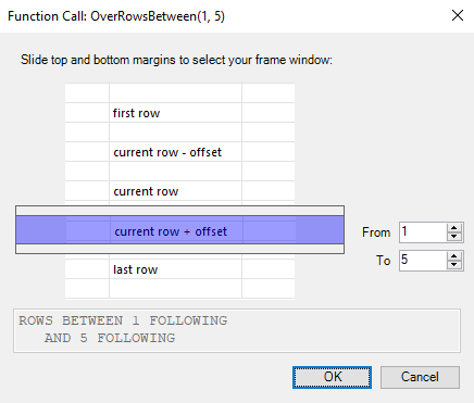 SQL Over Rows Clause Between Following