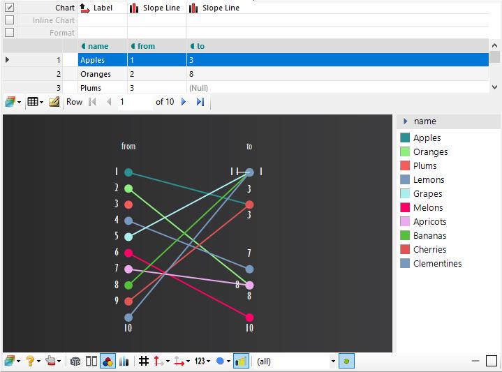 Slope Graph Demo