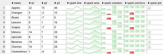 Spark Charts Demo