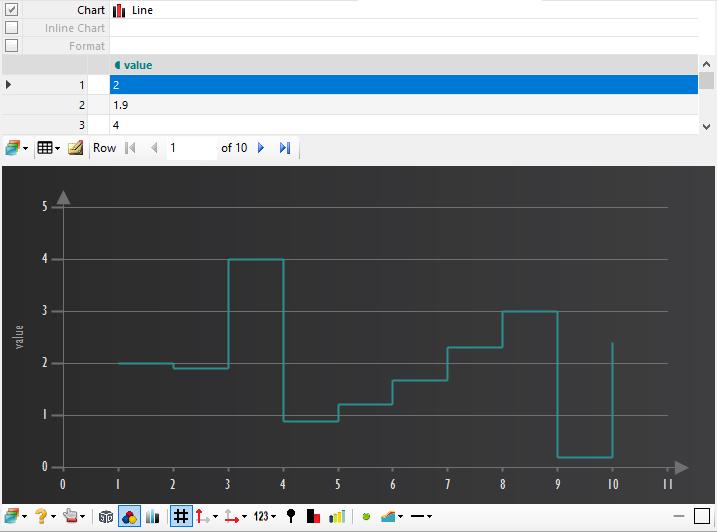 Step Line Chart