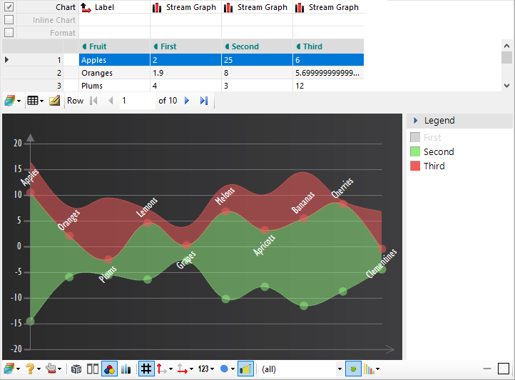 Custom Stream Graph