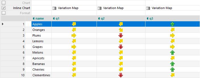 Custom Zero-Based Complex Variations